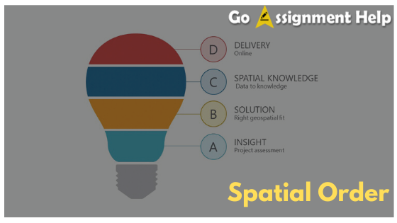 Spatial-Order-GoAssignmentHelp